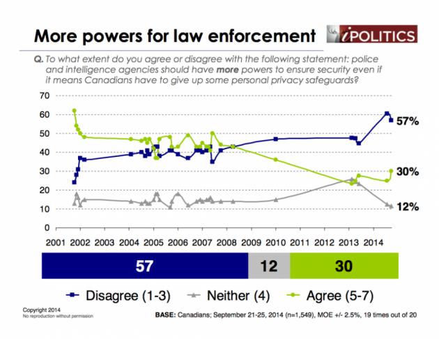 Ekos - Law Enforcement and Terrorism