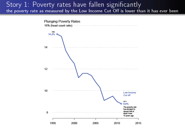 Story 1 Poverty rates have fallen
