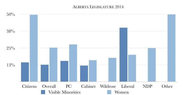 Alberta_Legislature_2014