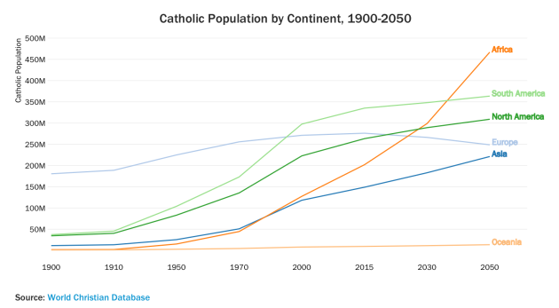 See_the_Change_in_Catholic_Population_Around_the_World___TIME