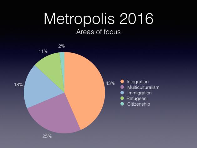 Metropolis 2016.001