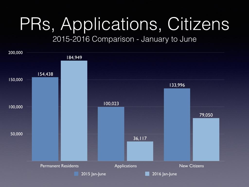 citizenship-data-slides-2015-008