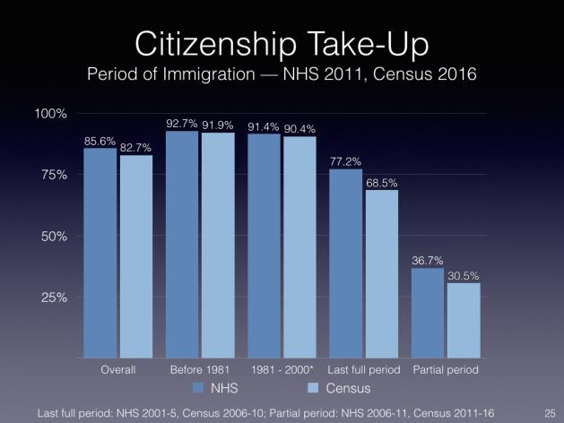Metropolis 2018 - Citizenship.025.png